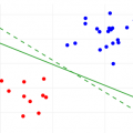 Logistic Regression - Decision Boundary